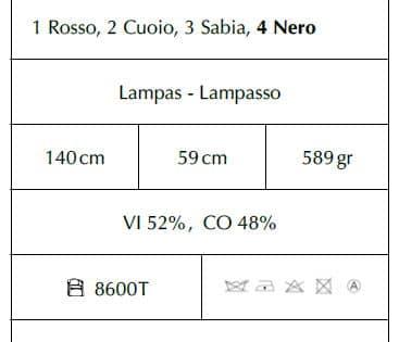 Bezugsstoffe-gemustert Acropoli 6509-2 Etro-Stoffe Info